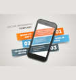 phone infographic vector image vector image