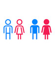 restroom or wc icons ladies and gents vector image