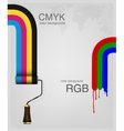 CMYK and RGB vector image vector image