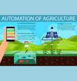 automation agriculture flat vector image vector image