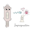 Concieving contraception and impregnation elements vector image vector image