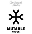 astrology mutable cross vector image vector image