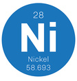 Nickel chemical element vector image vector image
