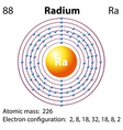 Diagram representation of the element radium vector image vector image