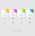 square timeline infographic elements layout 4 vector image vector image