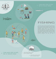 flat fishing hobby template vector image vector image