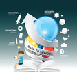 Education infographic innovation idea on light bul vector image