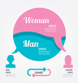 bubble speech man and girl thinking banner vector image vector image