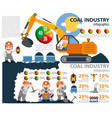 coal industry infographics coal industry mining vector image vector image