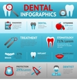 Dental Infographics Set vector image vector image