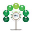 timeline or infographics with 7 options tree vector image vector image