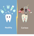 Teeth cleaning vector image vector image
