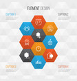 ecology icons set collection of sun clock delete vector image vector image