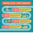 Industrial factory - infographic business concept vector image vector image