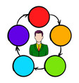 cooperation teamwork partnership icon vector image
