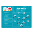 denmark line-up football 2020 tournament final vector image
