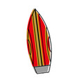 Isolated surfboard design