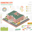 flat 3d isometric school and city map constructor vector image