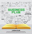 Business plan background