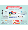 Insurance infographic design template vector image