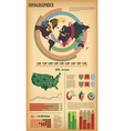 Infographic elements with world map vector image