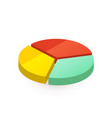 bright colourful pie diagram divided on three vector image