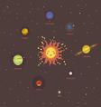 solar system retro view vector image vector image