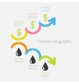 Timeline Infographic Oil drop Dollar sign icon vector image