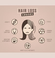 hair loss causes vector image vector image
