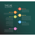 Teal Infographic timeline report template vector image