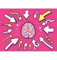 arrows point to icon of brain on pink ba vector image vector image