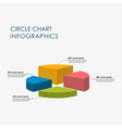 pie chart circle chart infographics elements 3d vector image