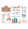 medical infographic elements design template can vector image vector image