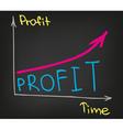 Profit chart vector image vector image