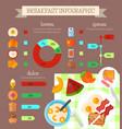 breakfast infographic concept banner vector image vector image