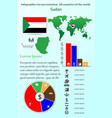 sudan infographics for presentation all vector image