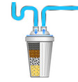 water is purified through a filter vector image vector image