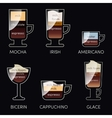 Set of coffee menu infographic with a different vector image