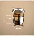 template cardboard glass with mocha cut on a vector image vector image
