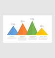 set blue and orange yellow green elements for vector image