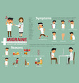 migriane infographics vector image vector image