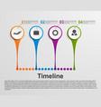 Infographics timeline concept
