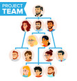 teamwork flow chart company hierarchical vector image