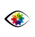 abstract eye with flower shape iris icon vector image