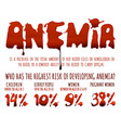 anemia infographic poster vector image vector image