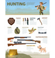 colorful hunting infographic concept vector image vector image