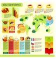 World Food Infographics vector image vector image