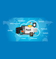 paas platform as a service cloud solution vector image
