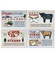 Steak Poster Design Set vector image vector image