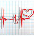 heartbeat vector image